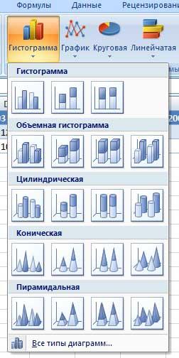 Как сделать гистограмму в презентации